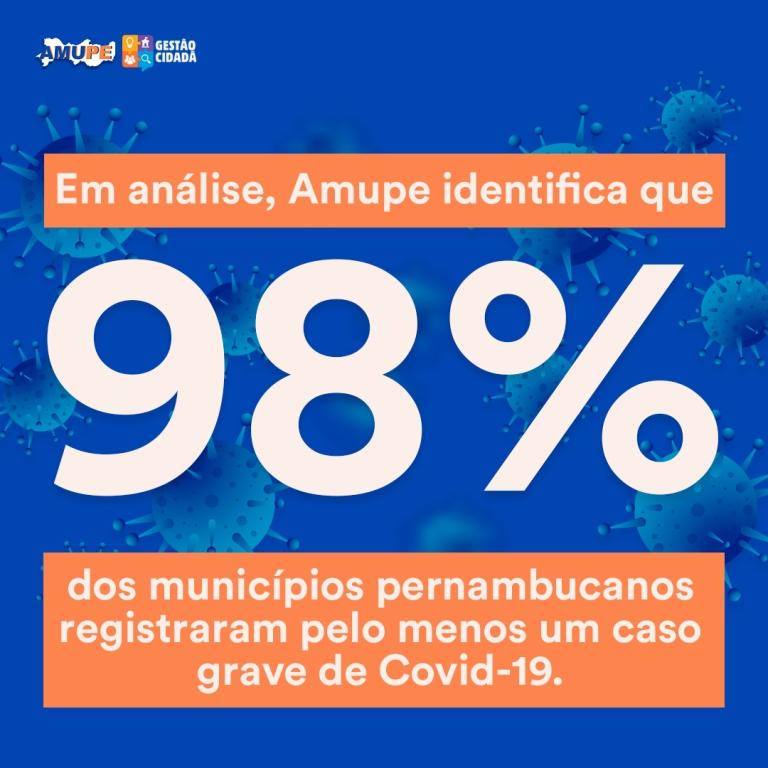 98% dos municípios pernambucanos registraram casos graves de Covid-19, aponta levantamento da Amupe